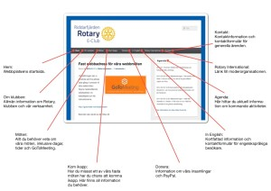Guide till Rotary E-Club Riddarfjärdens hemsida