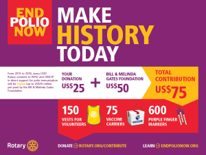 Infographic - Make History - Donations